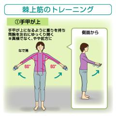 [糖尿病 運動] セーフティウォーキングのススメ-第70回 五十肩を防ぐ-その1